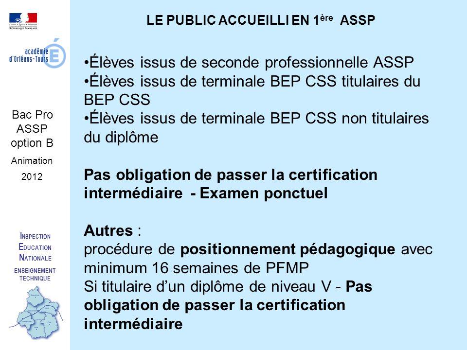 LE PUBLIC ACCUEILLI EN 1ère ASSP ENSEIGNEMENT TECHNIQUE