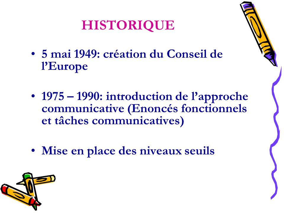 HISTORIQUE 5 mai 1949: création du Conseil de l'Europe