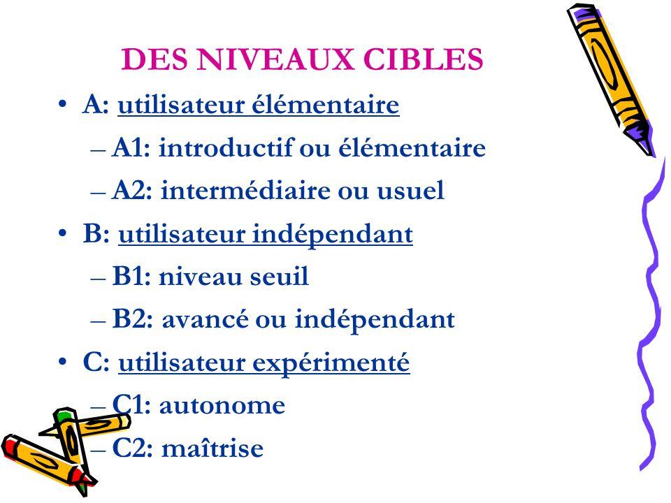 DES NIVEAUX CIBLES A: utilisateur élémentaire