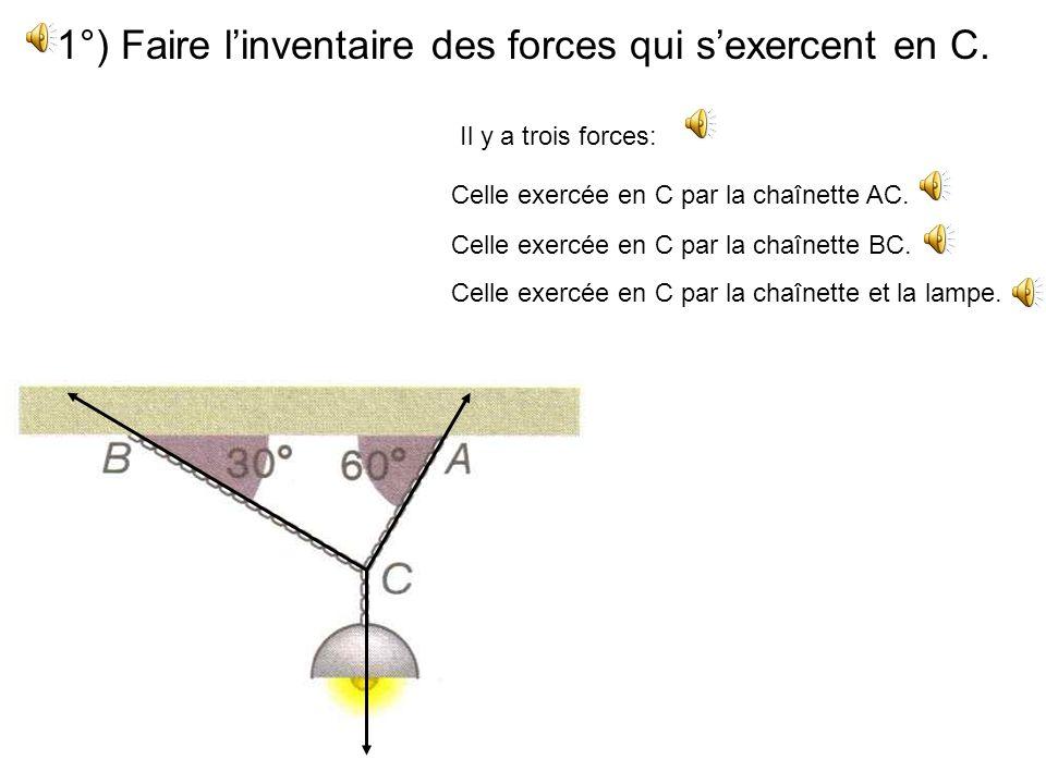 1°) Faire l'inventaire des forces qui s'exercent en C.