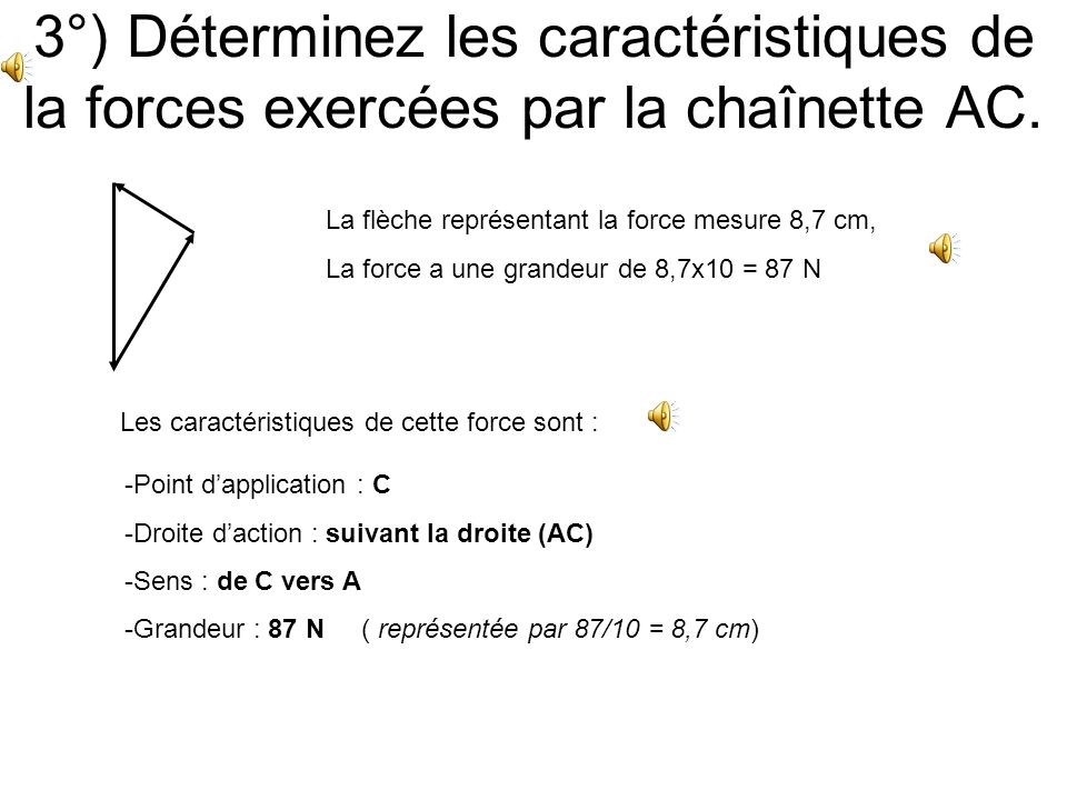 3°) Déterminez les caractéristiques de la forces exercées par la chaînette AC.
