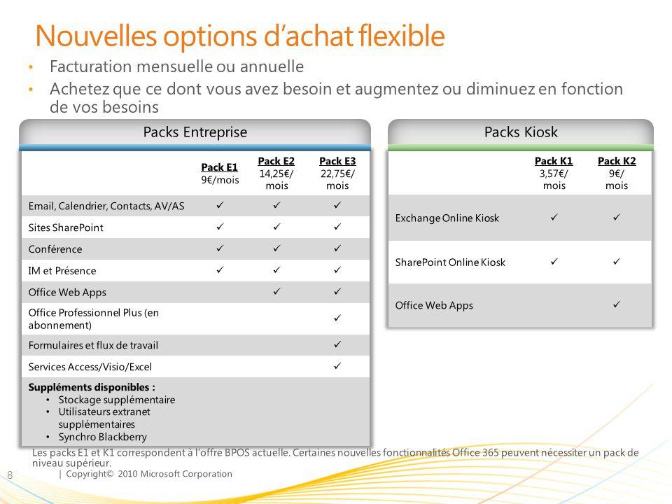 Nouvelles options d'achat flexible