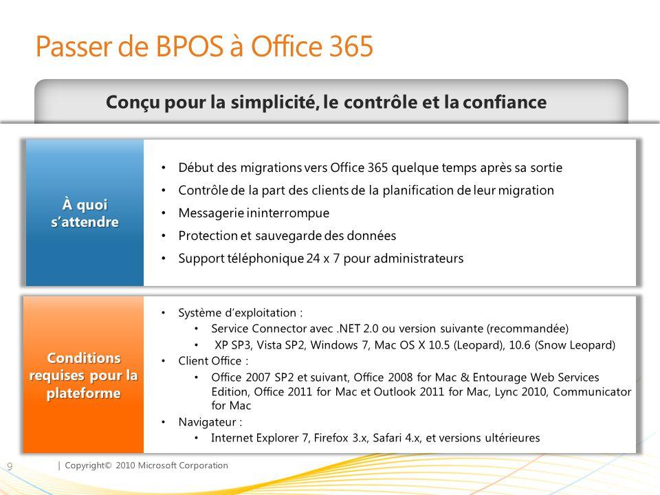 Passer de BPOS à Office 365 Conçu pour la simplicité, le contrôle et la confiance. À quoi s'attendre.
