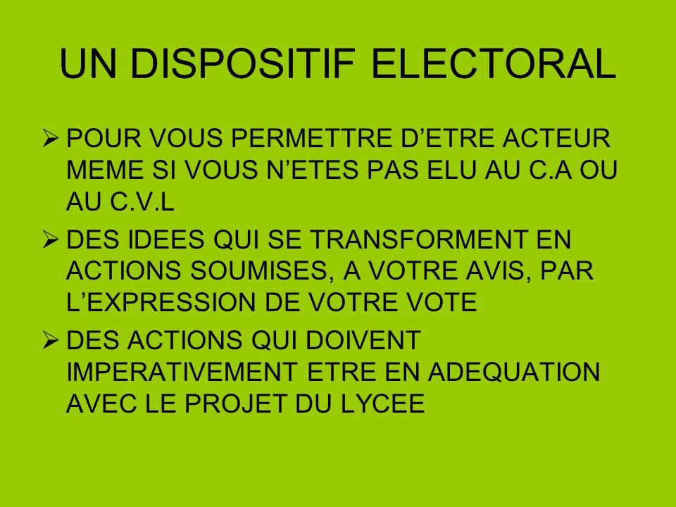 UN DISPOSITIF ELECTORAL