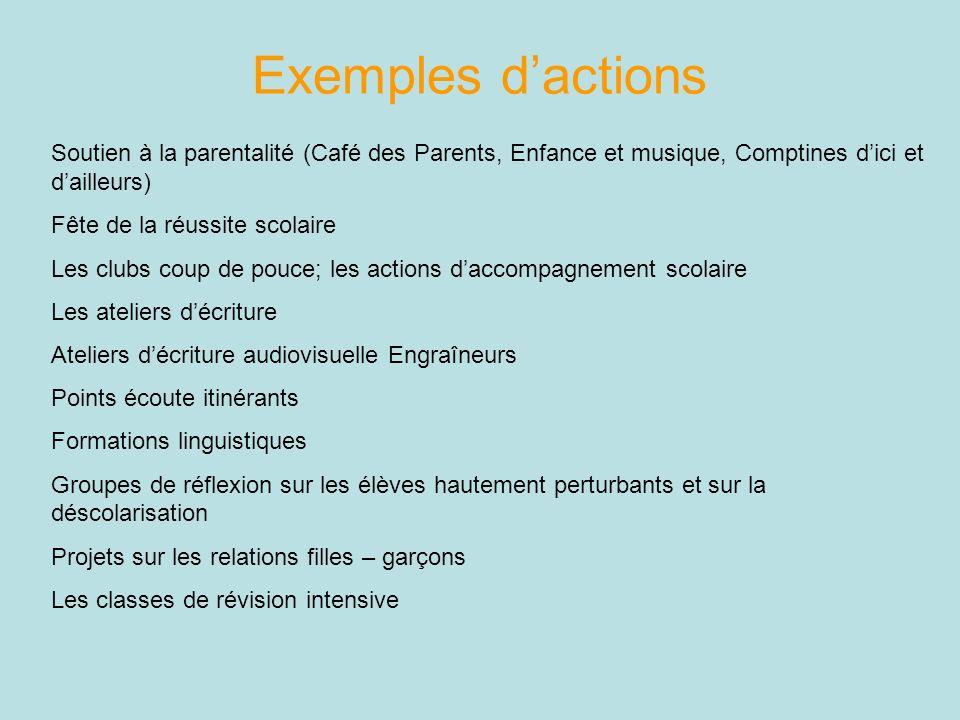 Exemples d'actions Soutien à la parentalité (Café des Parents, Enfance et musique, Comptines d'ici et d'ailleurs)