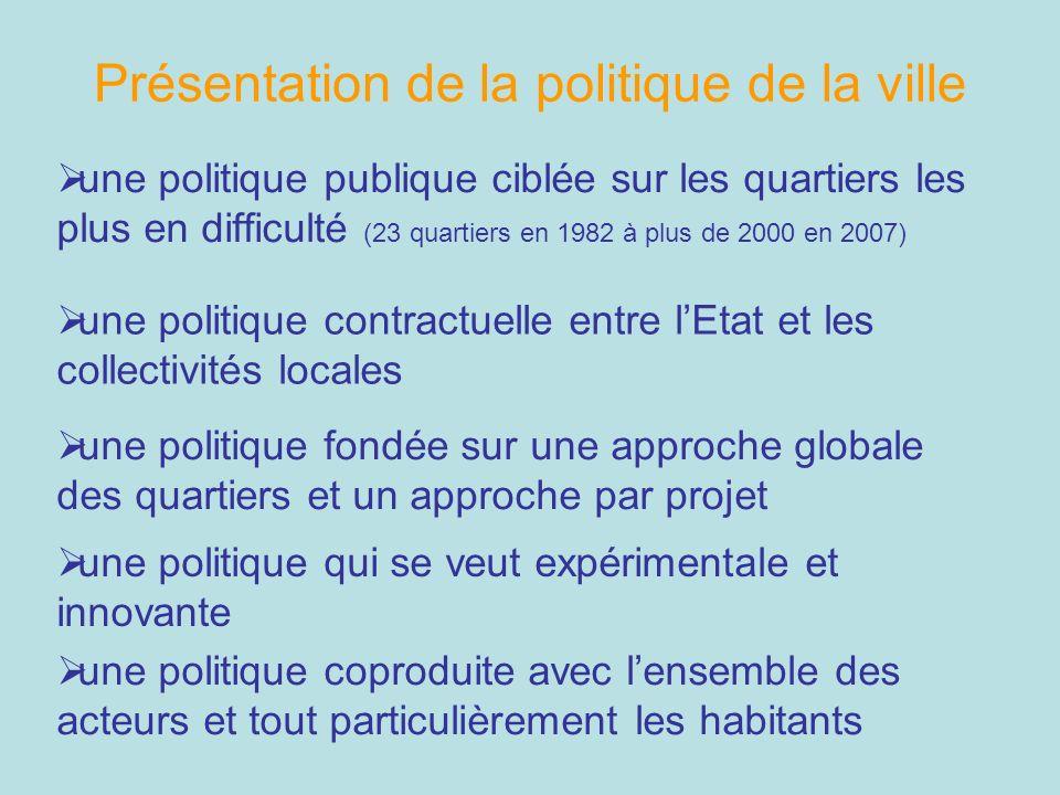 Présentation de la politique de la ville