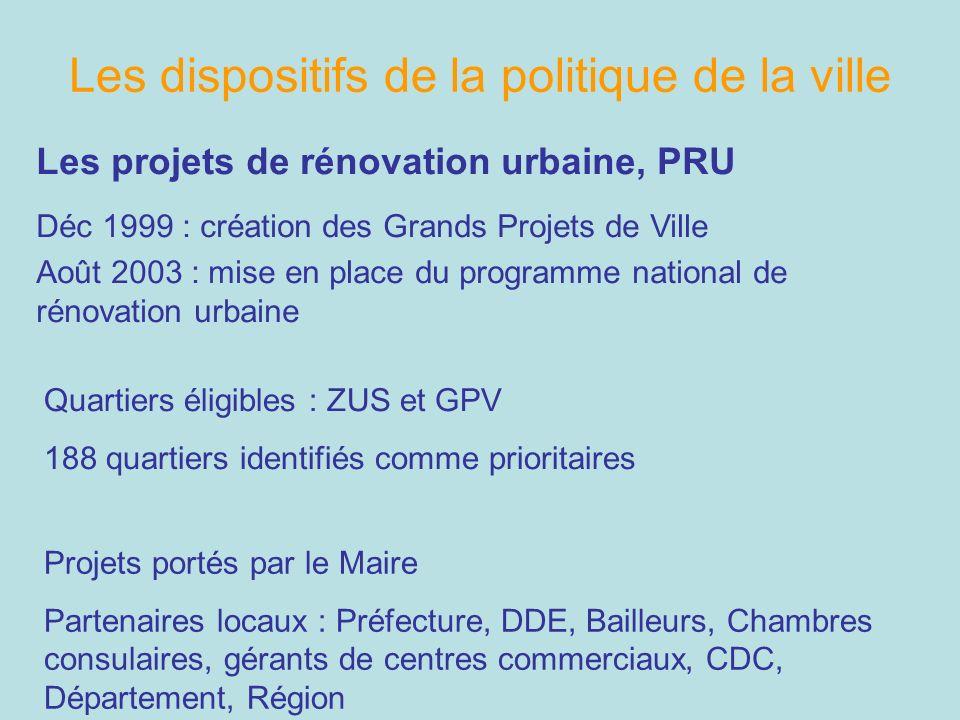 Les dispositifs de la politique de la ville