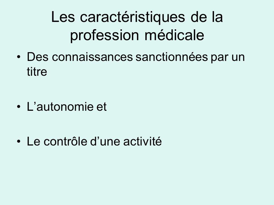 Les caractéristiques de la profession médicale