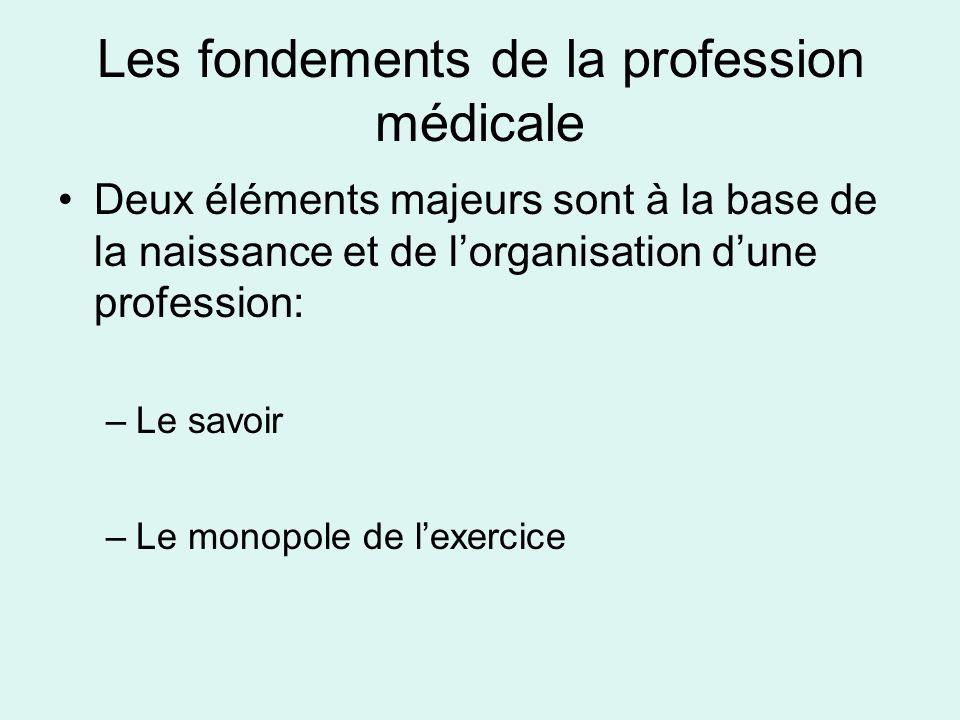 Les fondements de la profession médicale