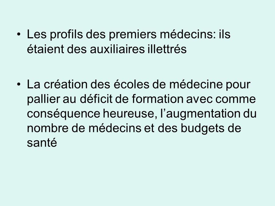 La médecine en Afrique (1)