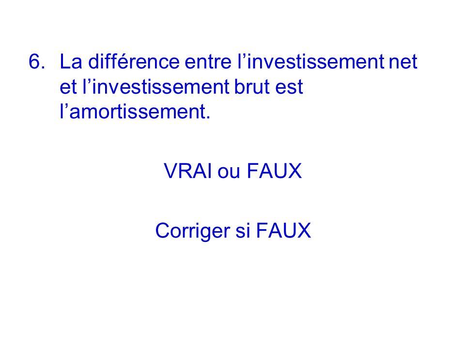 6. La différence entre l'investissement net et l'investissement brut est l'amortissement.