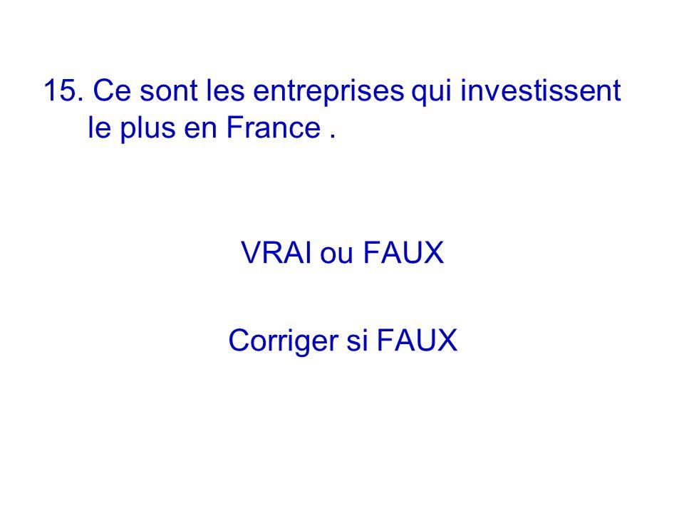 15. Ce sont les entreprises qui investissent le plus en France .