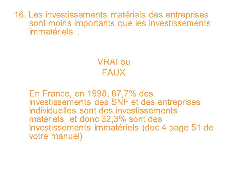 16. Les investissements matériels des entreprises sont moins importants que les investissements immatériels .