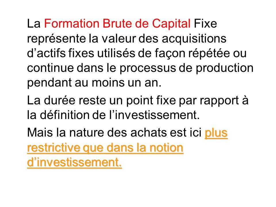 La Formation Brute de Capital Fixe représente la valeur des acquisitions d'actifs fixes utilisés de façon répétée ou continue dans le processus de production pendant au moins un an.