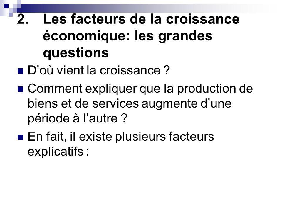 Les facteurs de la croissance économique: les grandes questions