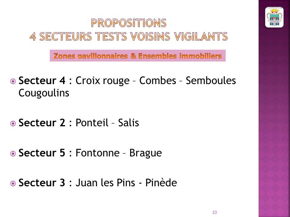 Propositions 4 SECTEURS TESTS VOISINS VIGILANTS