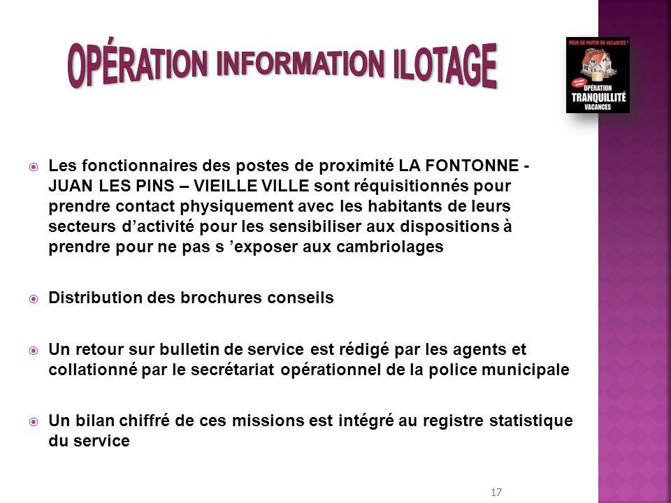 Opération information ilotage