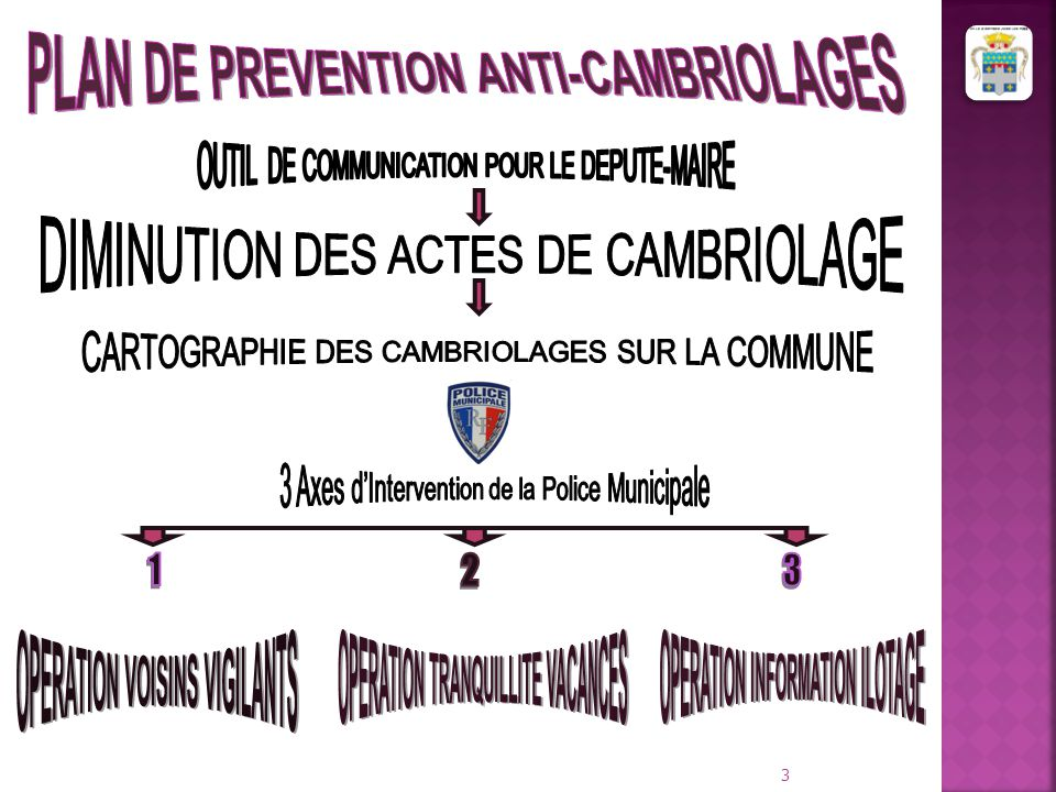 1 2 3 PLAN DE PREVENTION ANTI-CAMBRIOLAGES