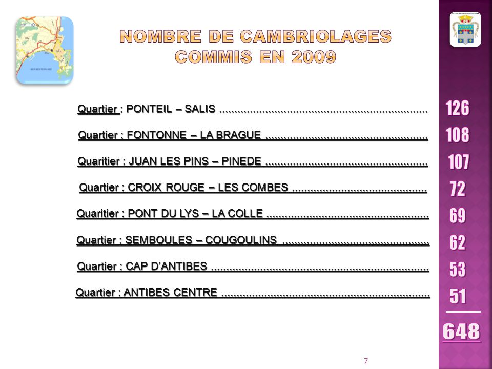NOMBRE DE CAMBRIOLAGES COMMIS EN 2009