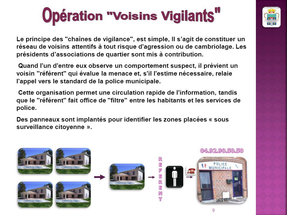 Opération Voisins Vigilants