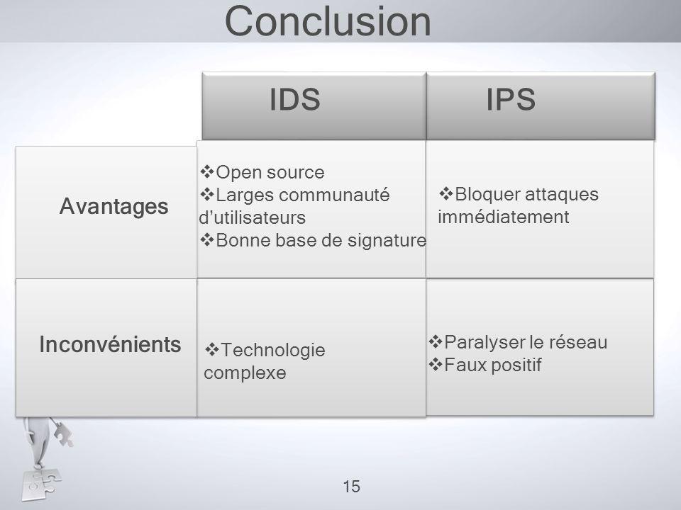 Conclusion IDS IPS Avantages Inconvénients Open source