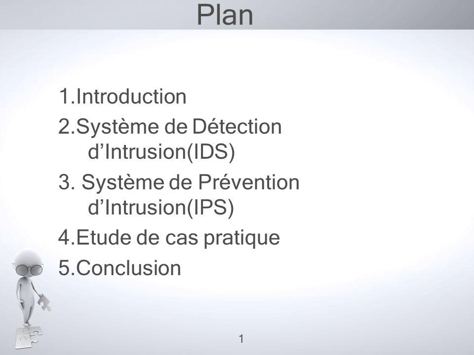 Plan 1.Introduction 2.Système de Détection d'Intrusion(IDS) 3. Système de Prévention d'Intrusion(IPS) 4.Etude de cas pratique 5.Conclusion