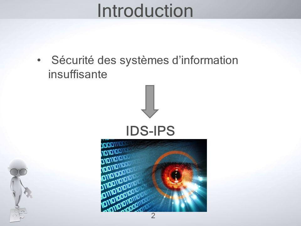 Introduction IDS-IPS Sécurité des systèmes d'information insuffisante