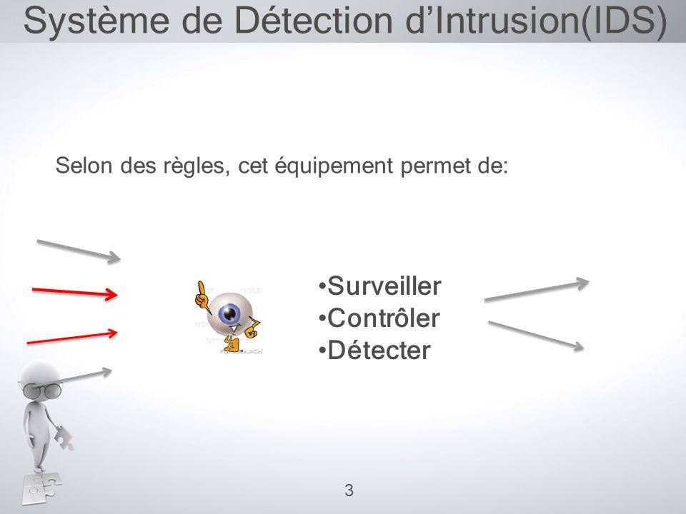 Système de Détection d'Intrusion(IDS)
