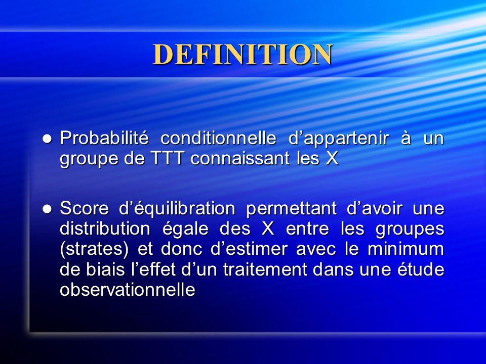 DEFINITION Probabilité conditionnelle d'appartenir à un groupe de TTT connaissant les X.