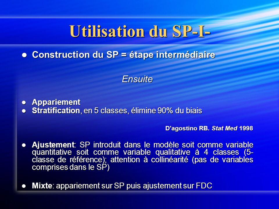 Utilisation du SP-I- Construction du SP = étape intermédiaire Ensuite