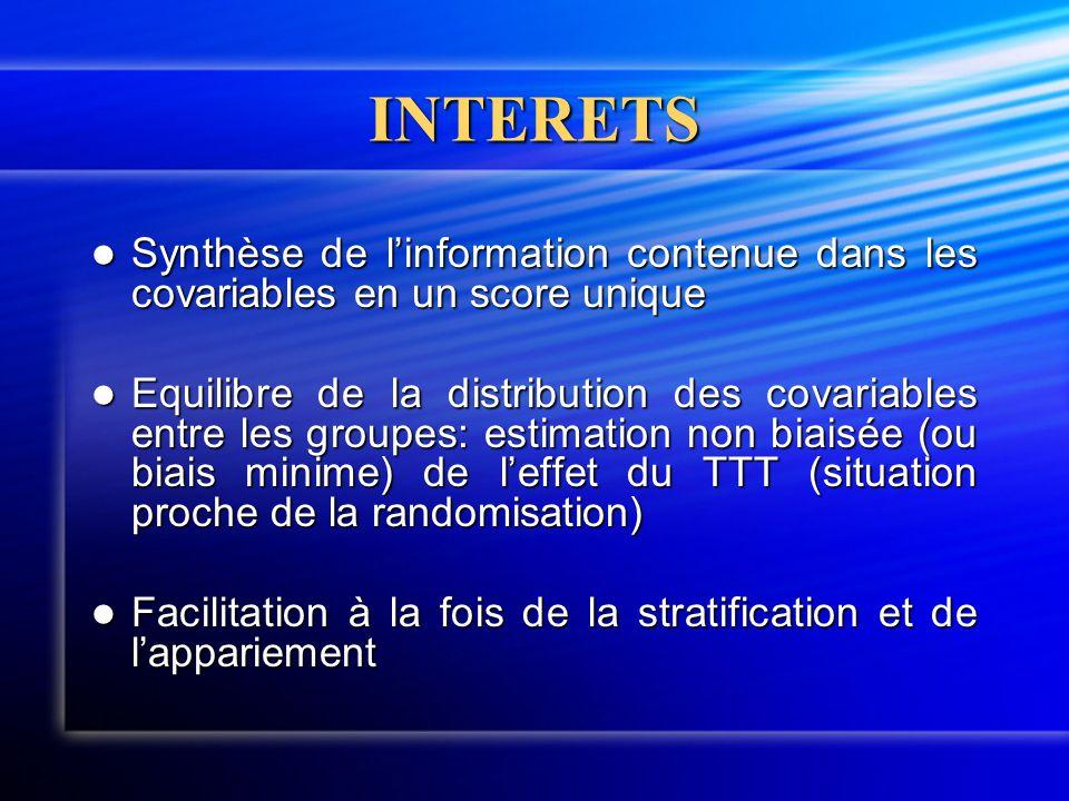 INTERETS Synthèse de l'information contenue dans les covariables en un score unique.
