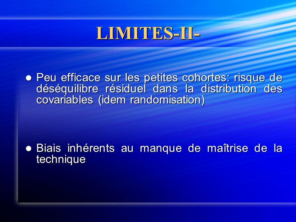 LIMITES-II- Peu efficace sur les petites cohortes: risque de déséquilibre résiduel dans la distribution des covariables (idem randomisation)