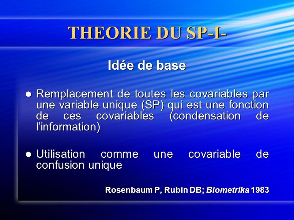 THEORIE DU SP-I- Idée de base
