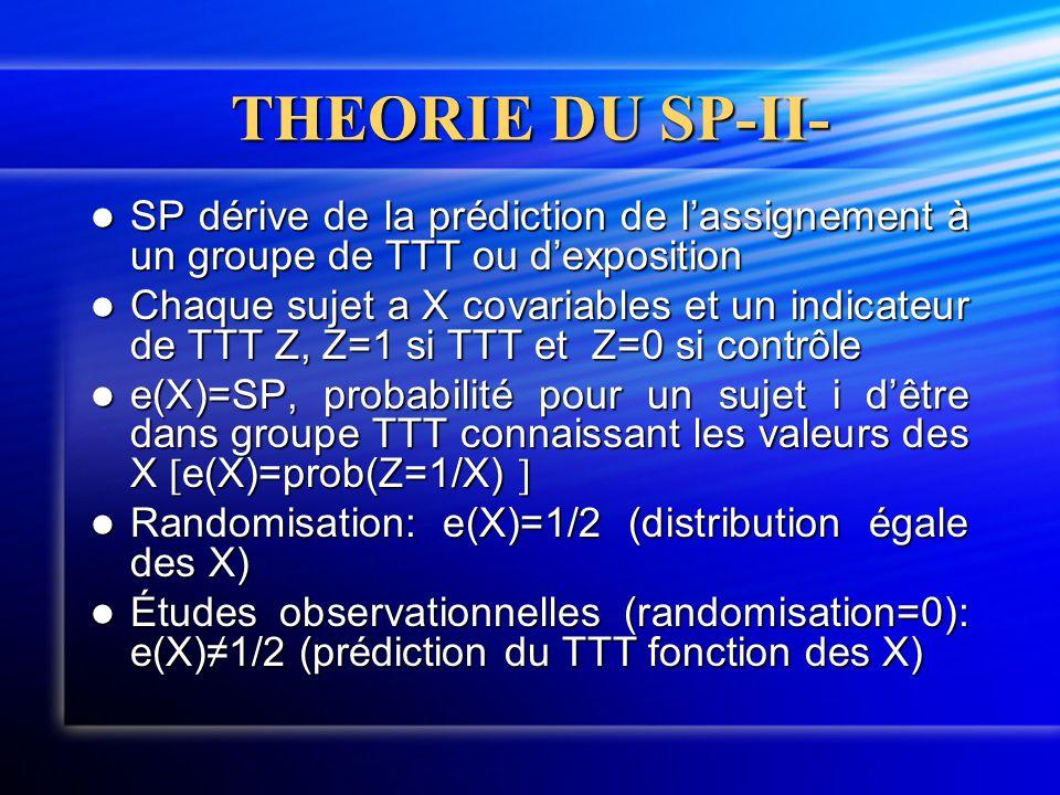 THEORIE DU SP-II- SP dérive de la prédiction de l'assignement à un groupe de TTT ou d'exposition.