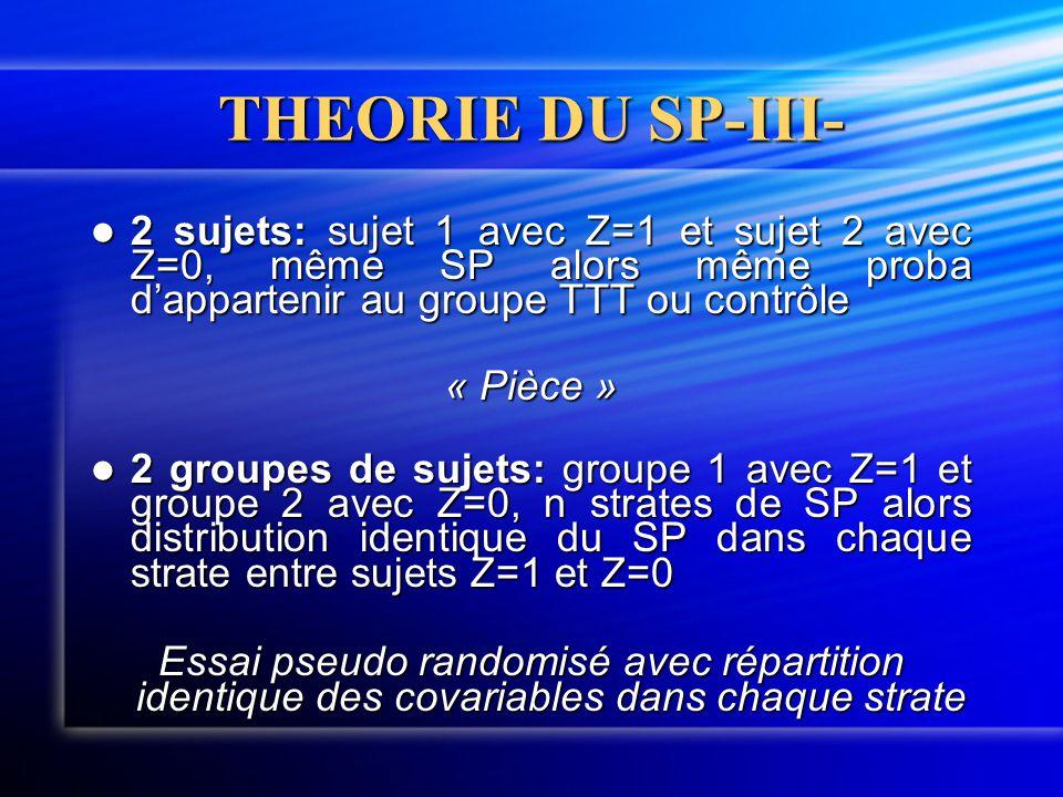 THEORIE DU SP-III- 2 sujets: sujet 1 avec Z=1 et sujet 2 avec Z=0, même SP alors même proba d'appartenir au groupe TTT ou contrôle.