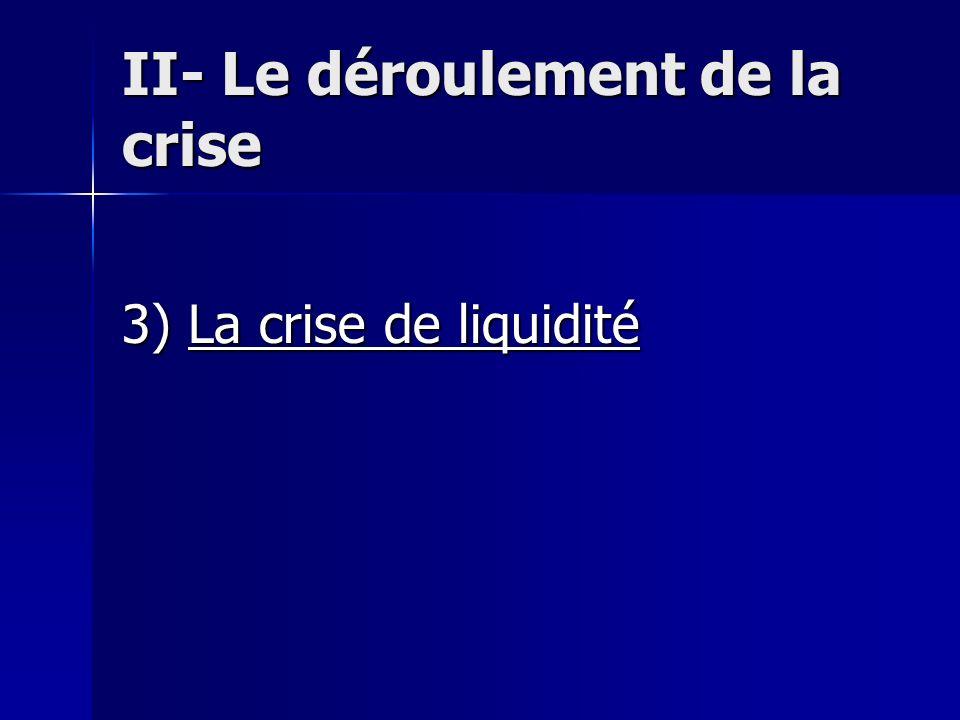II- Le déroulement de la crise