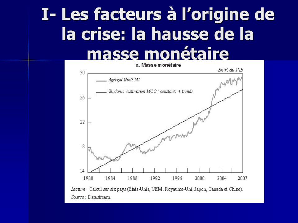 I- Les facteurs à l'origine de la crise: la hausse de la masse monétaire