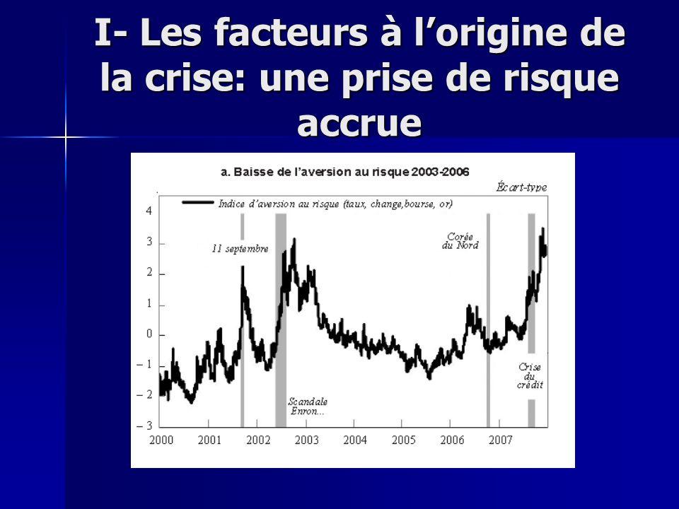 I- Les facteurs à l'origine de la crise: une prise de risque accrue