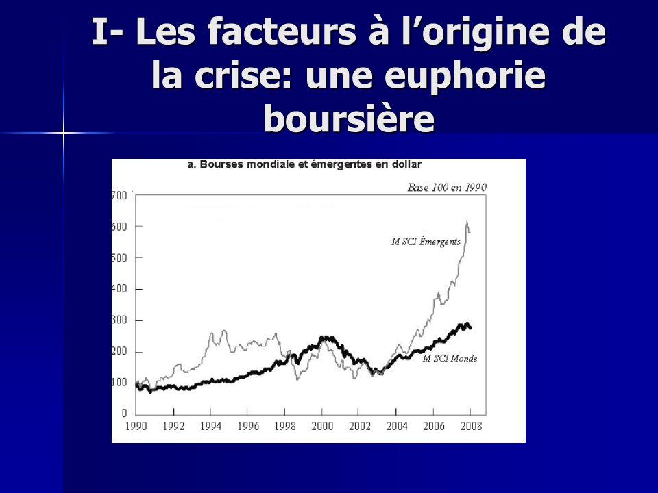 I- Les facteurs à l'origine de la crise: une euphorie boursière