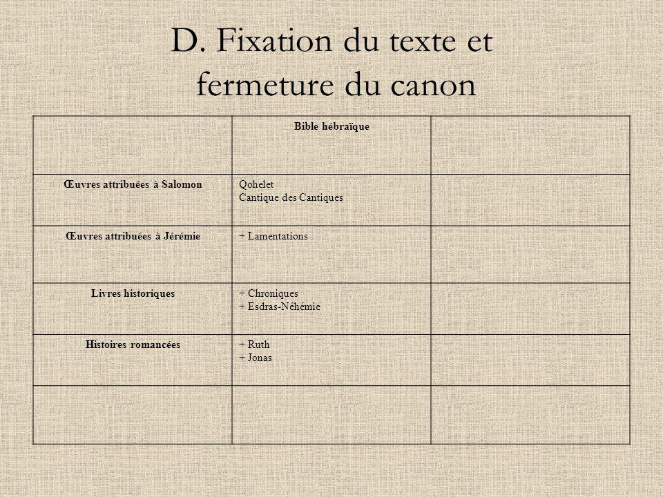 D. Fixation du texte et fermeture du canon