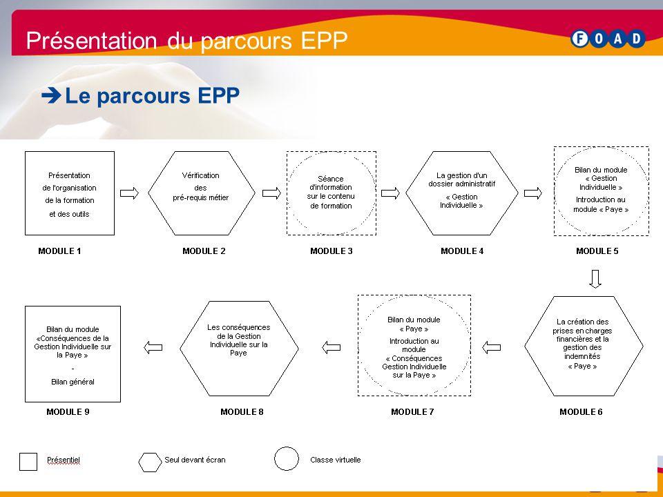 Présentation du parcours EPP