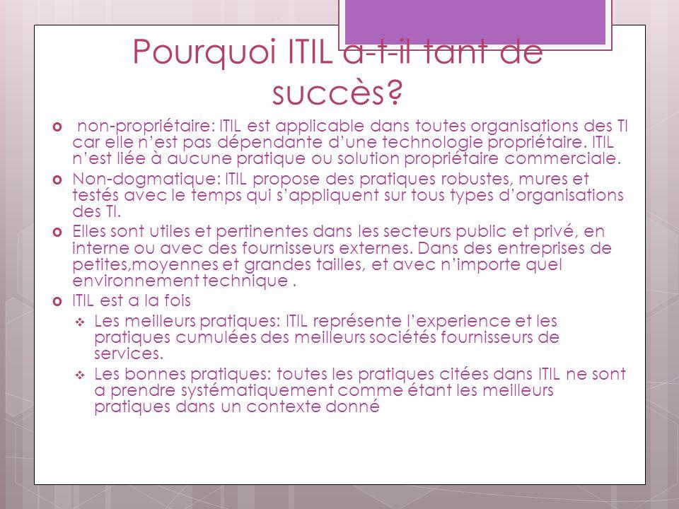 Pourquoi ITIL a-t-il tant de succès