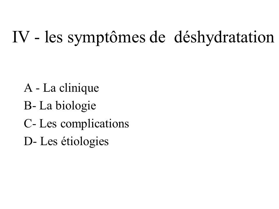 IV - les symptômes de déshydratation