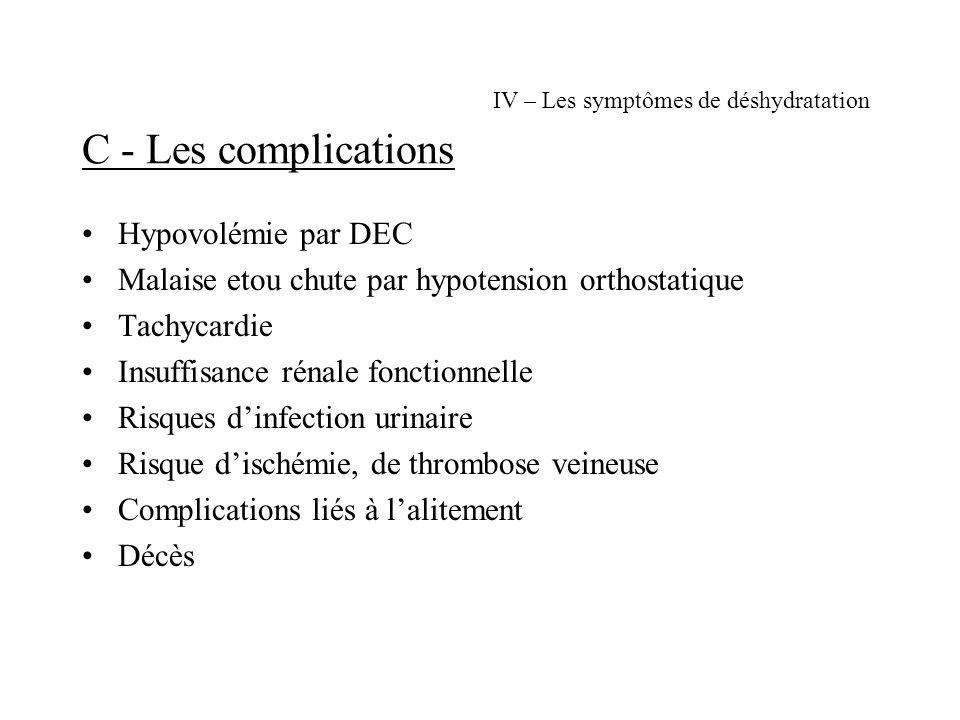 IV – Les symptômes de déshydratation C - Les complications