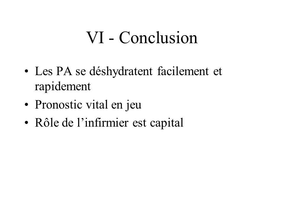 VI - Conclusion Les PA se déshydratent facilement et rapidement
