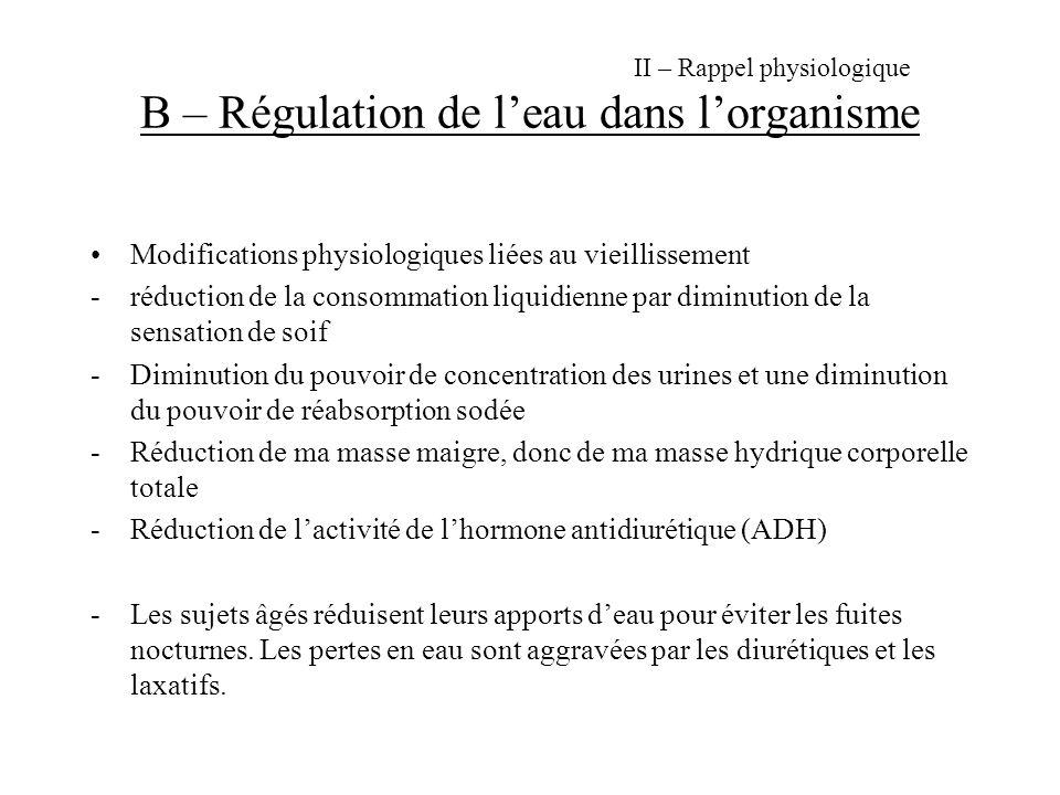 II – Rappel physiologique B – Régulation de l'eau dans l'organisme
