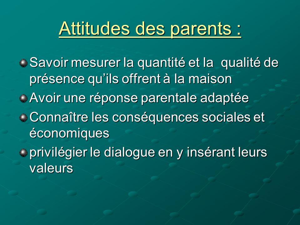 Attitudes des parents :