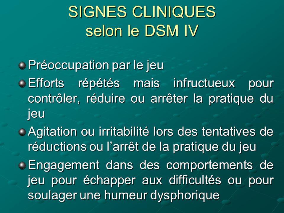 SIGNES CLINIQUES selon le DSM IV
