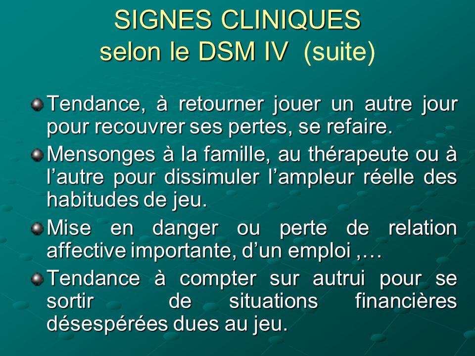 SIGNES CLINIQUES selon le DSM IV (suite)