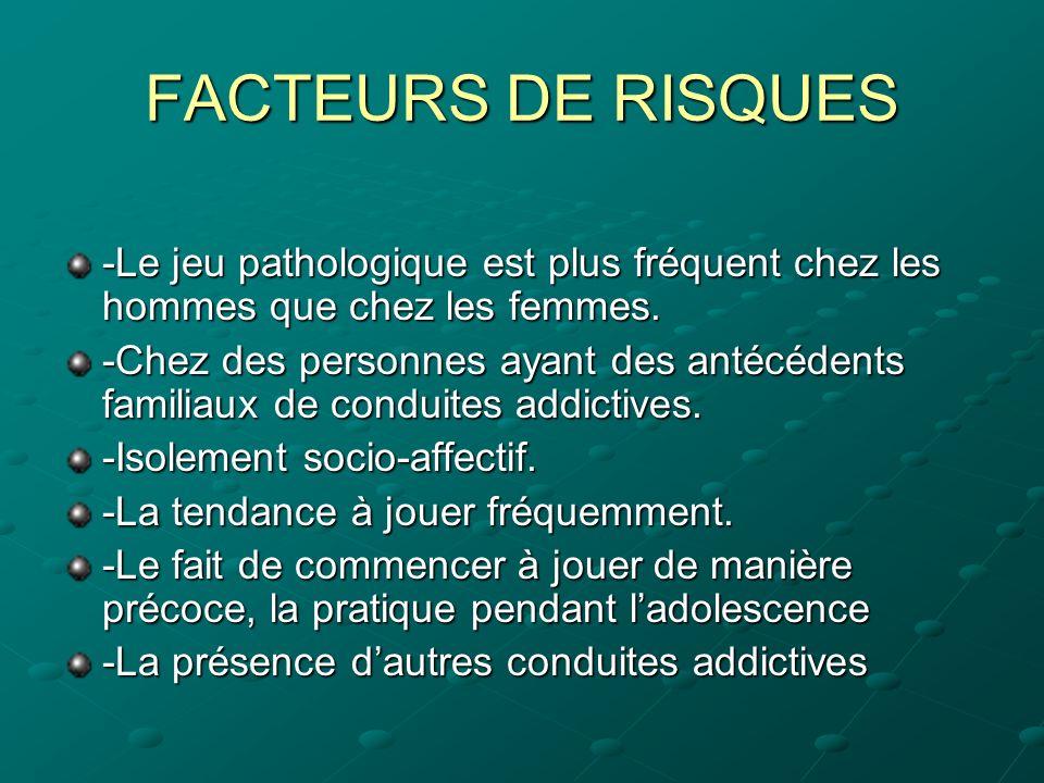 FACTEURS DE RISQUES-Le jeu pathologique est plus fréquent chez les hommes que chez les femmes.